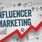 Influencer Marketing: Doing it right